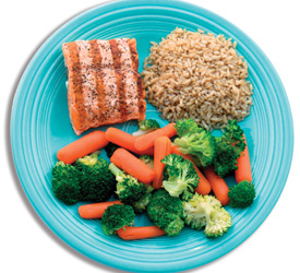 Years before the launch of the MyPlate initiative Kaiser Permanente created its own food publication The Healthy Plate. It uses a photograph of a dinner ...  sc 1 st  Eats For Oneu2026 - WordPress.com & Food Pyramid to My Plate to Healthy Plate u2013 eats for one