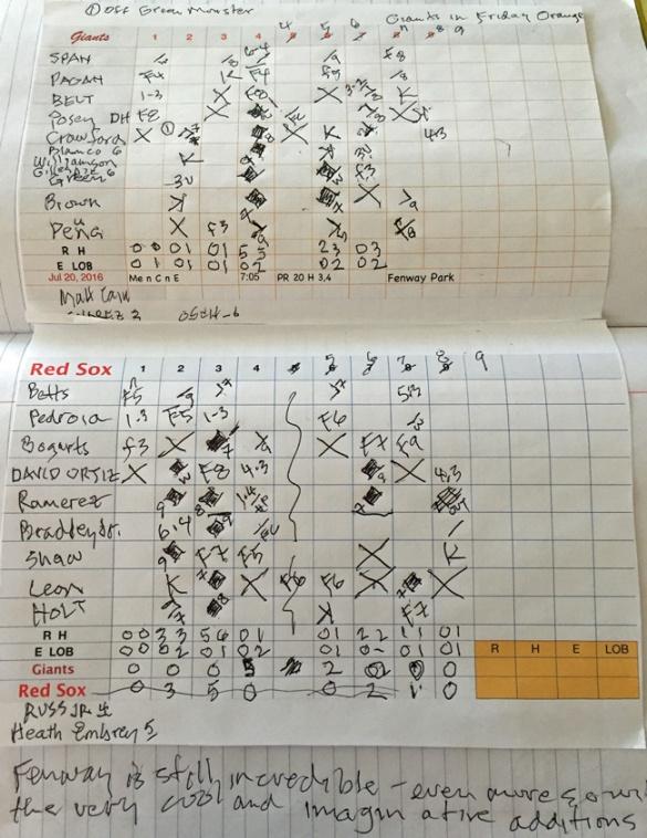 eats_1-scorecard